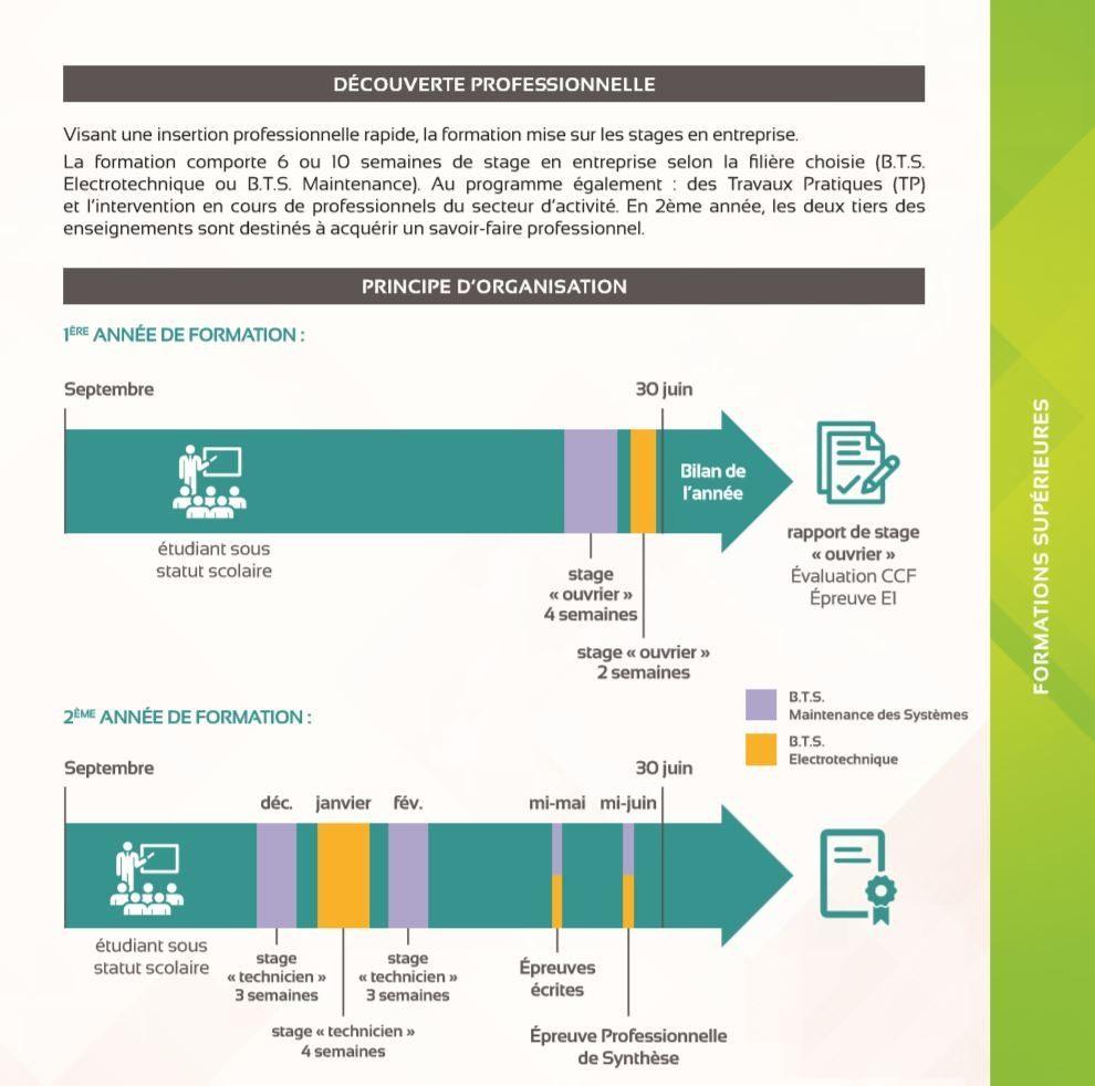 Exemple Rapport De Stage Ouvrier Bts Electrotechnique - Le ...
